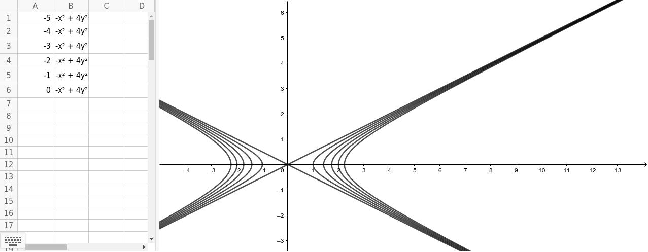 curva de nivel 3 Presiona Intro para comenzar la actividad