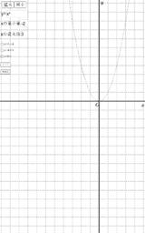 二次関数のグラフの変域