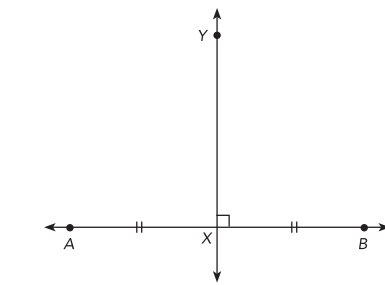 Understand the Meaning of a Perpendicular Bisector.