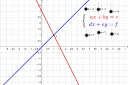 Sistemas de equações lineares
