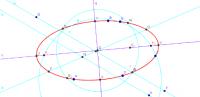 楕円の焦点の見つけ方