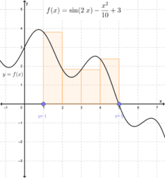 Copy of Riemann Sums