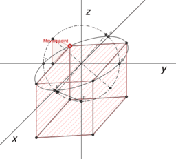 Cube in Oblique projection