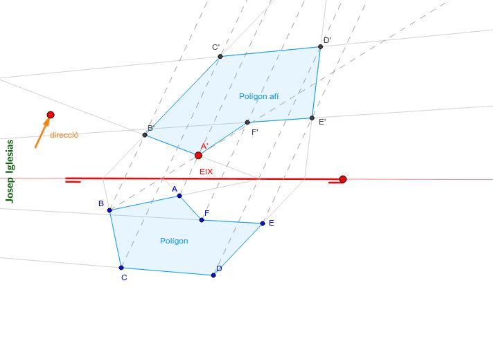 Afinitat definida per l'eix, una direcció i un punt afí.
