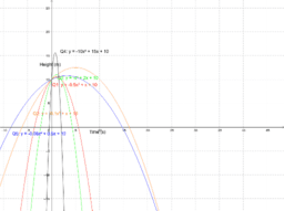 Height Time Graph for Applications of Differentials