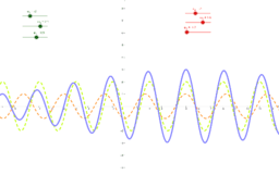 Functions - Superposition of Sine Waves