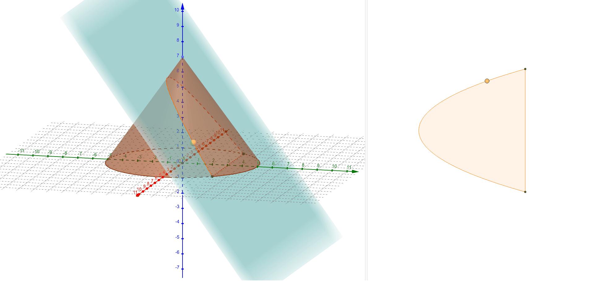 Parábola como sección del cono