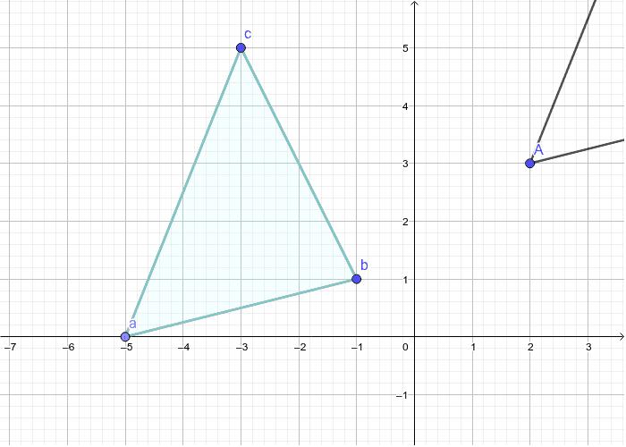 A- (-5,0) B- (-1,1) C- (-3,5) Press Enter to start activity