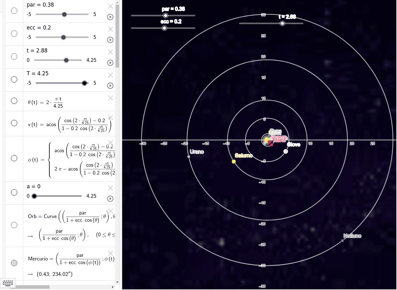 Sistema solare odierno (in scala)