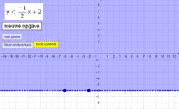 oefening lineaire ongelijkheden in het vlak