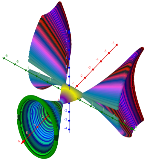 Tritrumpet: 8z² + (2x + 1) (3y² - (x - 1)²) (150x150 Punkte)
