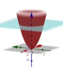 Obszar ograniczony paraboloidą i płaszczyzną