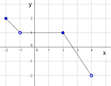 Matematika M4.6