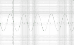 sinus cosinus funktion