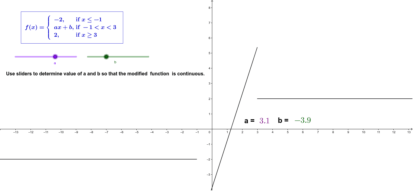 Find a and b for continuity Press Enter to start activity