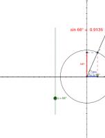 Tangente sobre la circunferencia