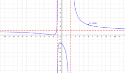 Random Rational Function