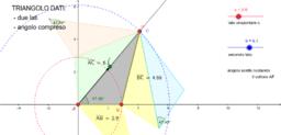 Triangolo: due lati e l'angolo compreso.