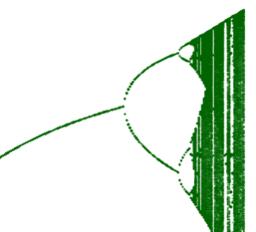 Bifurkacijski dijagram