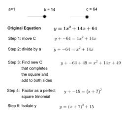 Completing the Square - 12345