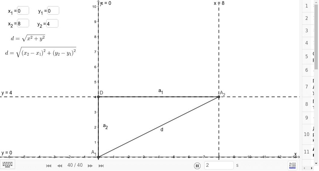 Извођење формуле за растојање између две тачке