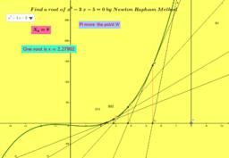 Cópia de Newton Raphson method