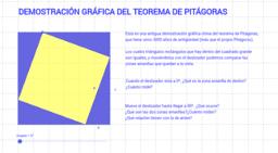 Demostración gráfica del teorema de Pitágoras