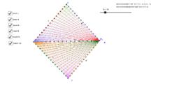successione punti su segmenti