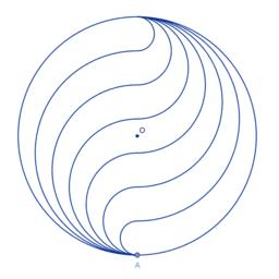 Dělení kruhu (2)