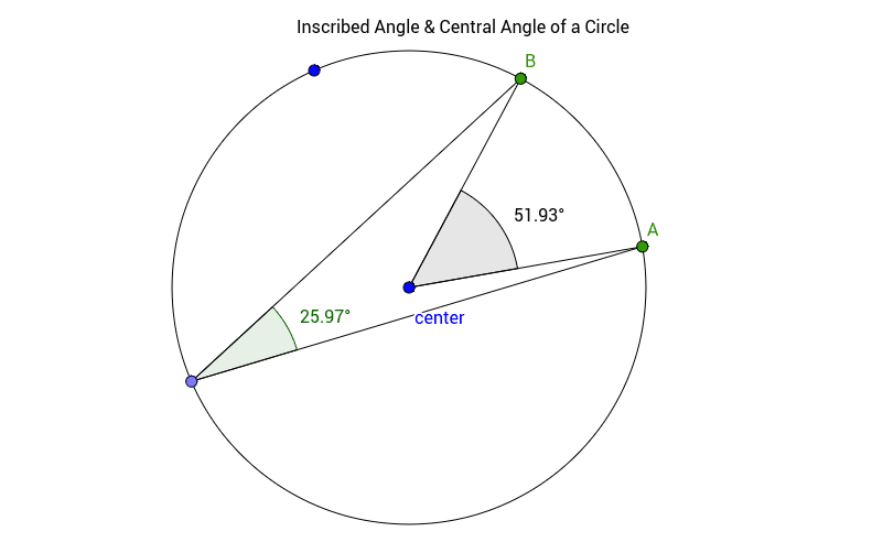 Move the points & observe the relationship between the inscribed angle & the central angle. Press Enter to start activity