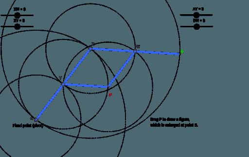 Pantograph With Geogebra Geogebra