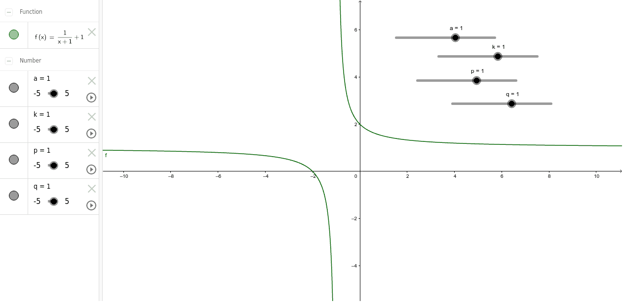 Move the sliders and observe how the graph changes