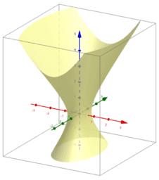 Elliptic Hyperboloid 1 Sheet