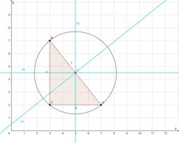 Umkreismittelpunkt beim rechtwinkeligen Dreieck