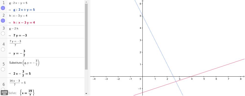Resolución de un Sistema de Ecuaciones