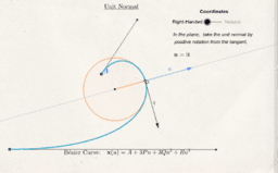 Curvature, Osculating Plane, and Tangent/Normal