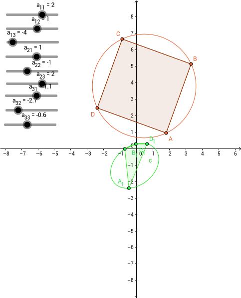 Trasformazione proiettiva di un quadrato e di un cerchio