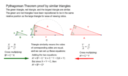 Pythagorean Theorem proof by similar triangles