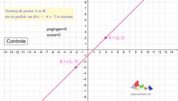 Oef: grafiek lin fct schetsen met score