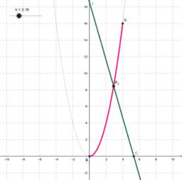 Equazioni parametriche: es. n. 1