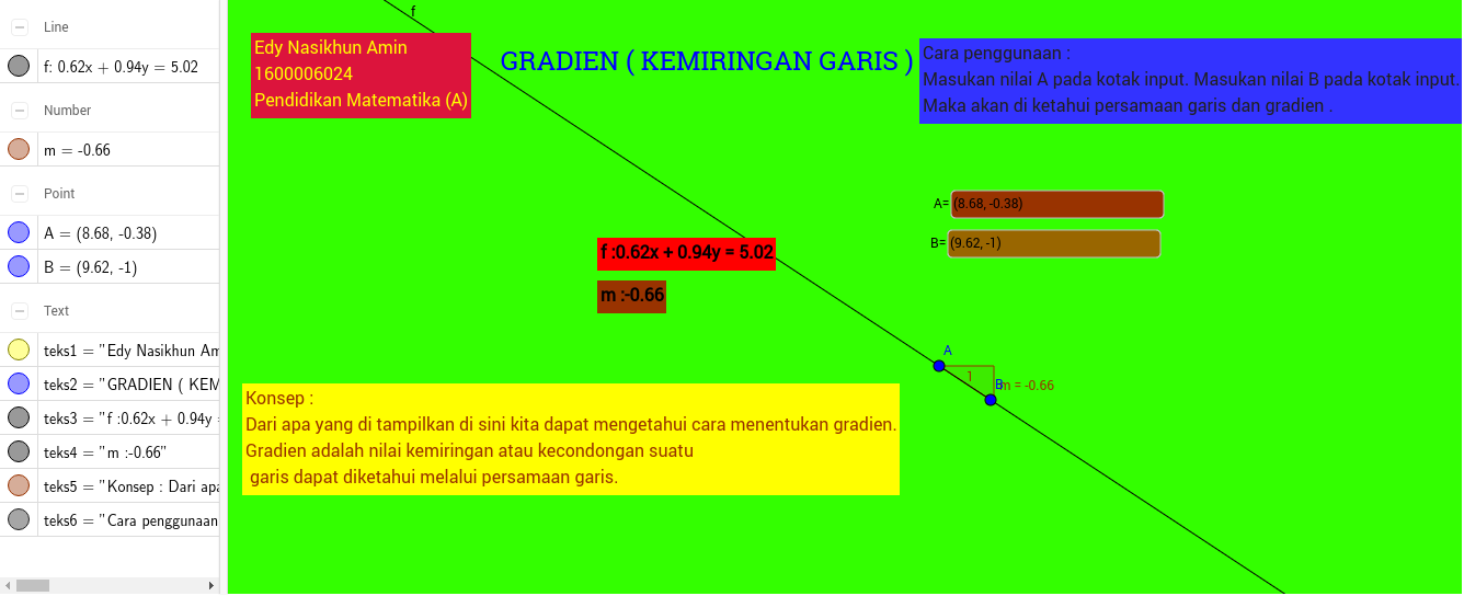 Menentukan gradien 1 geogebra discover resources ccuart Images