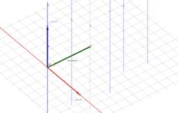 campo magnetico-vettore B, I, F