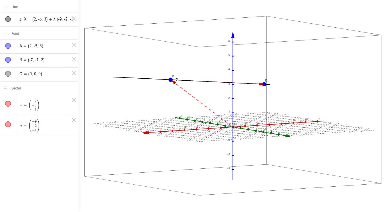 Geraden im Raum Veranschaulichung: Stützvektor und Richtungsvektor