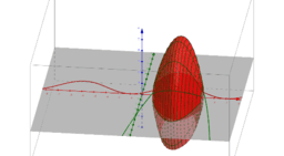 area between two functions rotated around x-axis