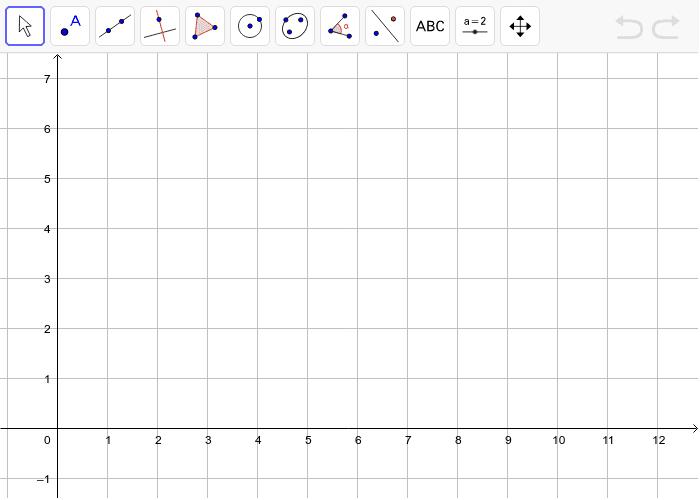 Plot A( 1, 0); B( 0, 4); C( 6, 7); D( 7, 3)