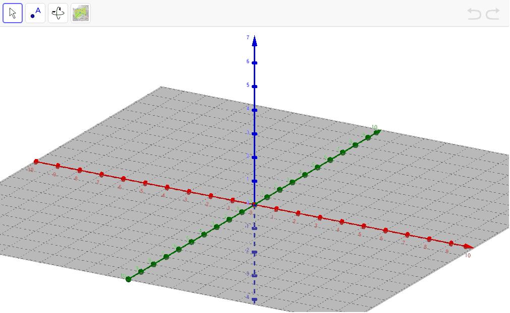 Escriviu la funció a la línia d'Entrada i poseu-hi un punt a sobre