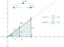 sin alfa hasonló háromszögekben