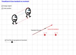 Visualització d'una translació en moviment.