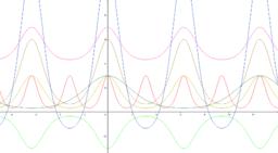 Funcion trigonometrica (modificada)