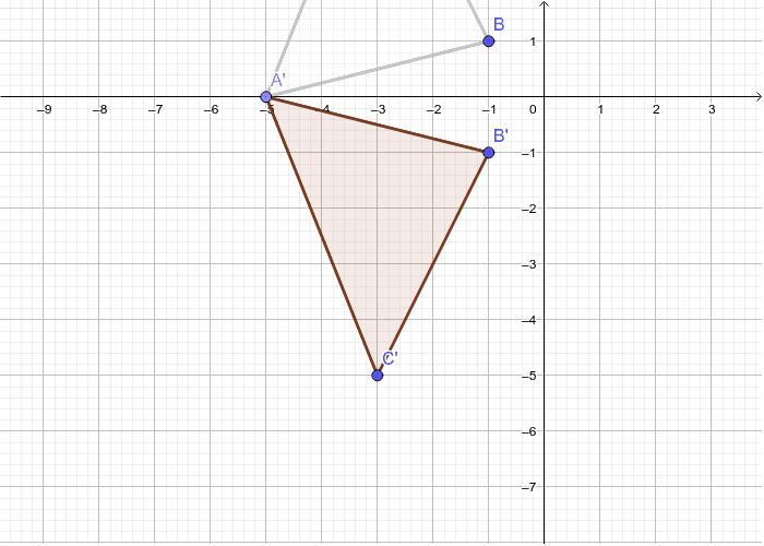 A'(-5,0) B'(-1,-1) C'(-3,-5) Press Enter to start activity